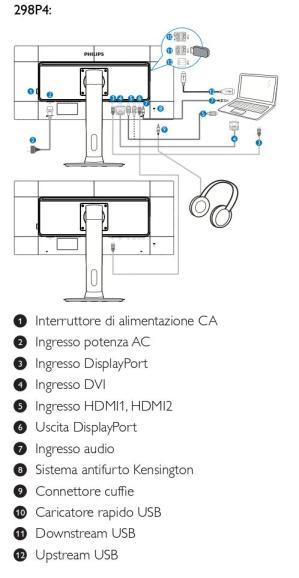 Philips 298P4Q  connessioni