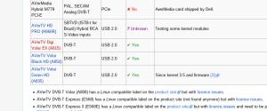 AverMedia Linuxtv.org