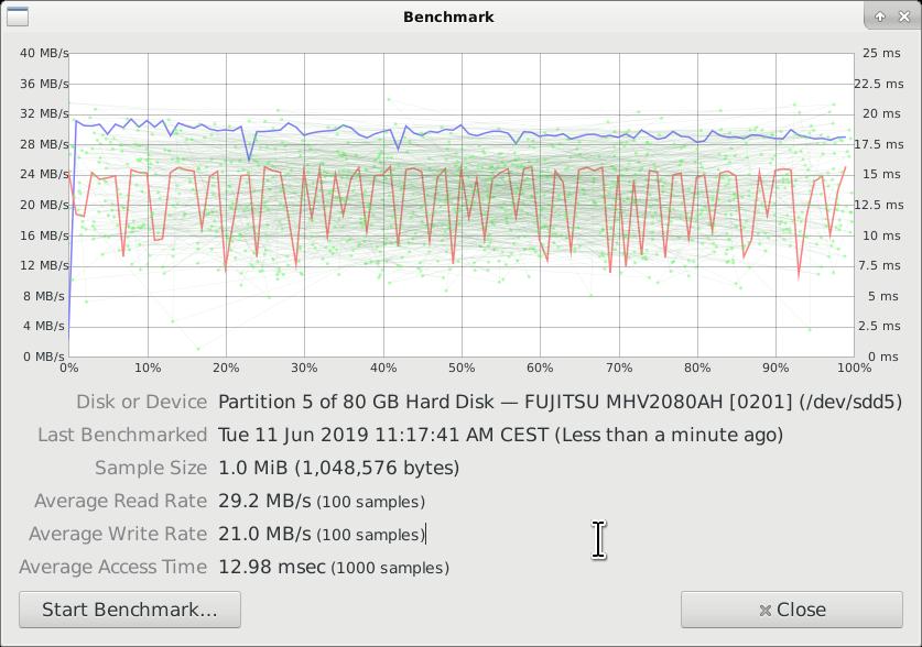 FUJITSU_MHV2080AH_USB2_1MB_29L_21W_13AT